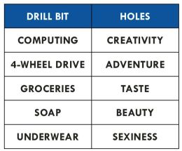 Drill bits and holes graphic